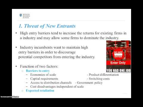 External Environment- The Industry Environment & Porter's 5 Forces Model