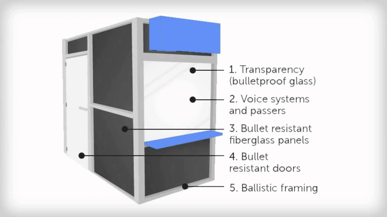 Bullet Proof Doors |Barrdoor.com - YouTube