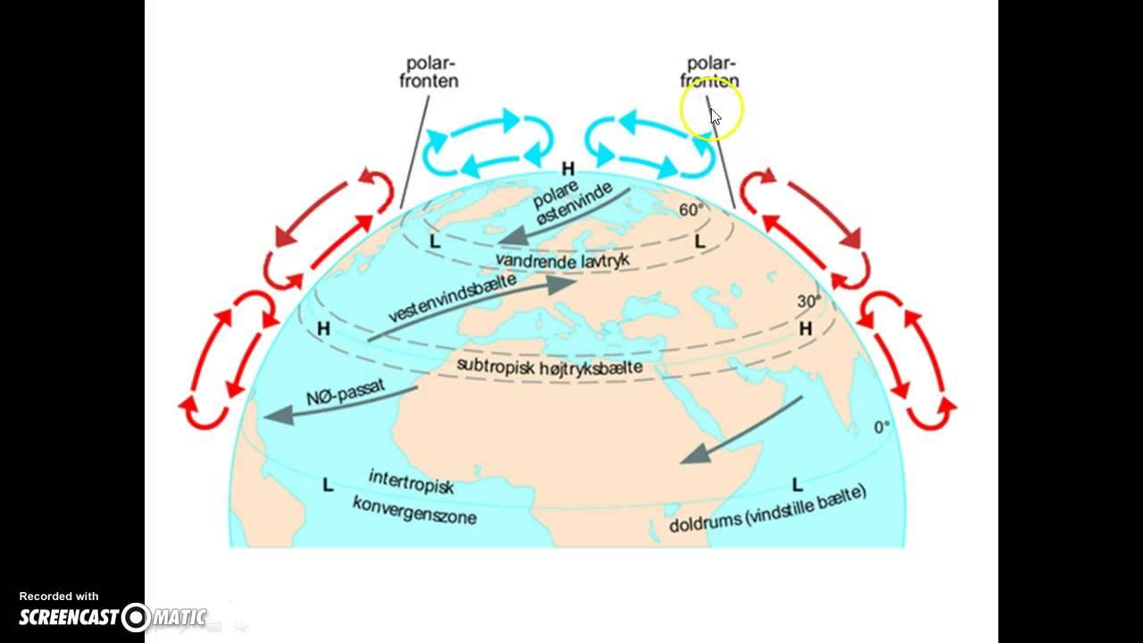 Det globale vindsystem og Malis Klima