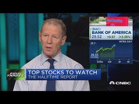 PNC, Bank Of America, Qorvo & JPMorgan