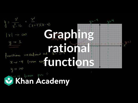 Asymptotes of rational functions | Polynomial and rational functions | Algebra II | Khan Academy