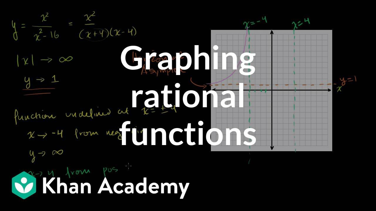 Graphing rational functions 3 (video) | Khan Academy