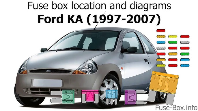 fuse box location and diagrams: ford ka (1997-2007) - youtube  youtube