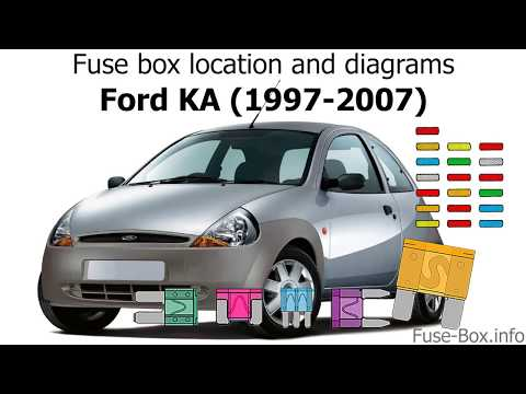 [SCHEMATICS_4UK]  Fuse box location and diagrams: Ford KA (1997-2007) - YouTube | Ford Ka Fuse Box Diagram 2003 |  | YouTube