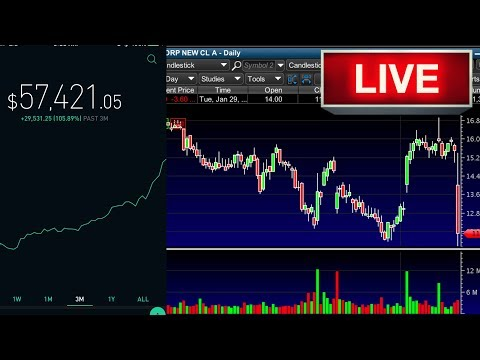 Day Trading Live, Stock Market News & Stocks To Trade NOW! Huawei CFO,  Brexit, Real Estate