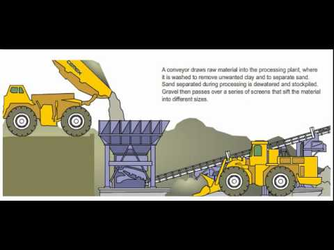 2 How sand & gravel quarry works