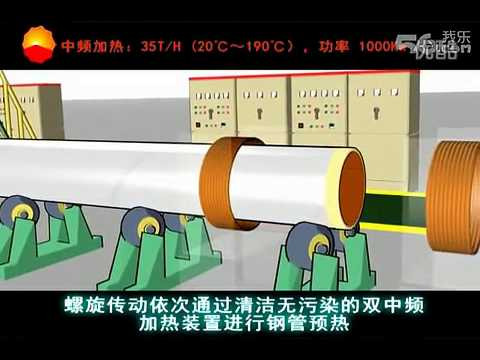Pipe coating production line 3PE