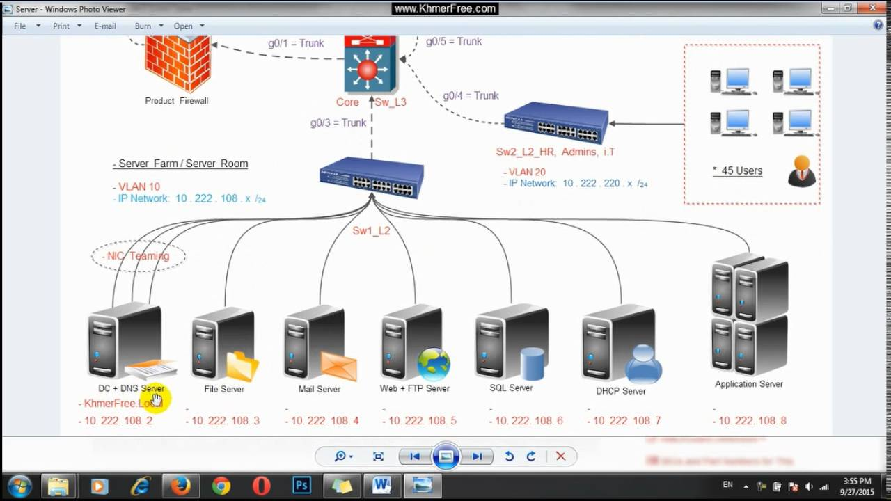 Network Design | Network Diagram | window server work design, window server 2012 r2  YouTube