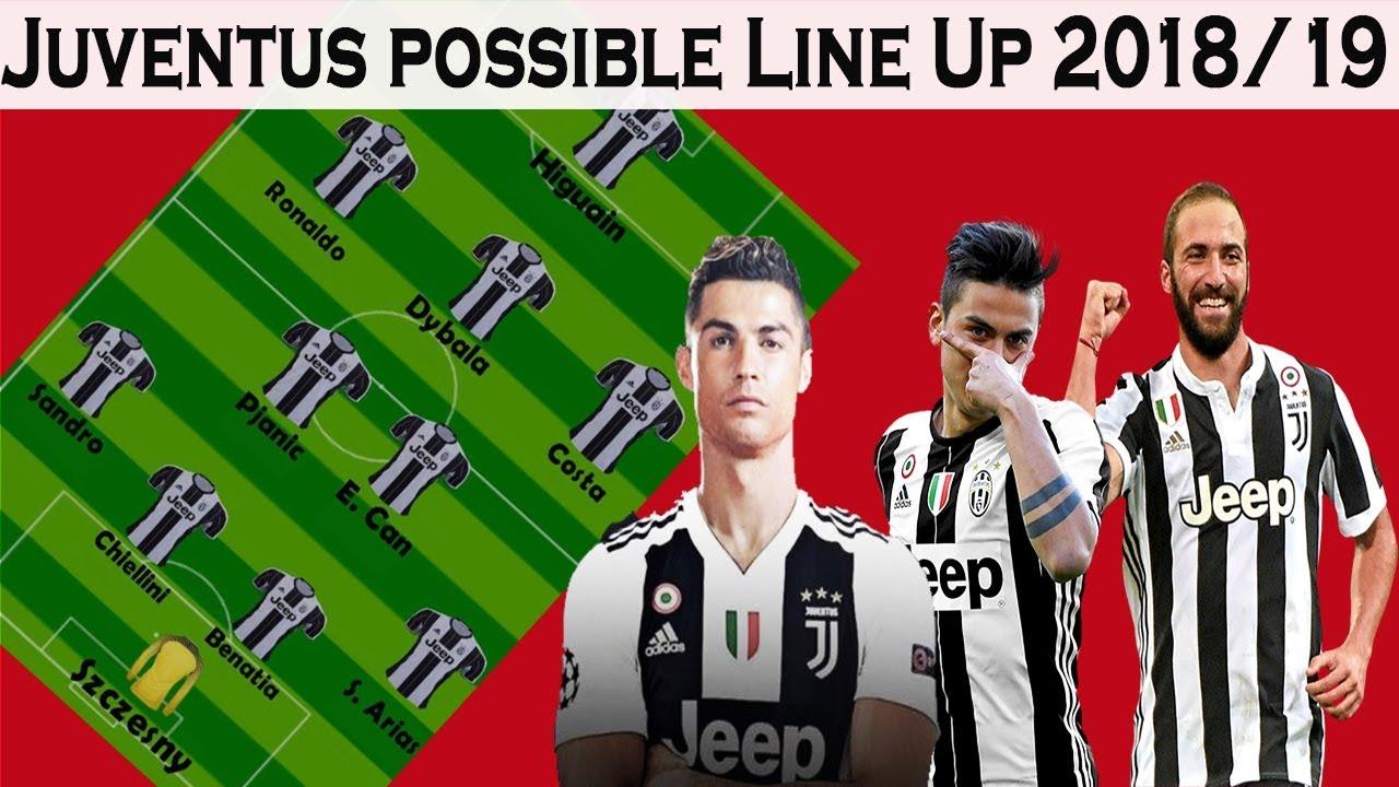 Juventus Potential Lineup 2018 19 With Ronaldo Emre Can Juventus