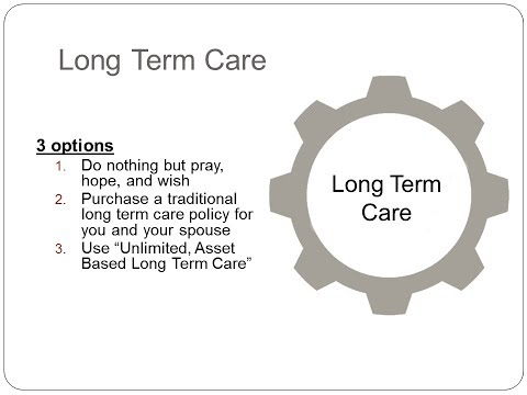Long Term Care Without Expensive Monthly Payments