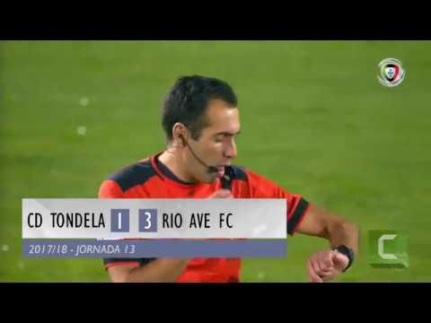13ª Jornada Resumo do Jogo CD Tondela vs Rio Ave FC