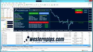FIX API Trading Software: Arbitrage Forex