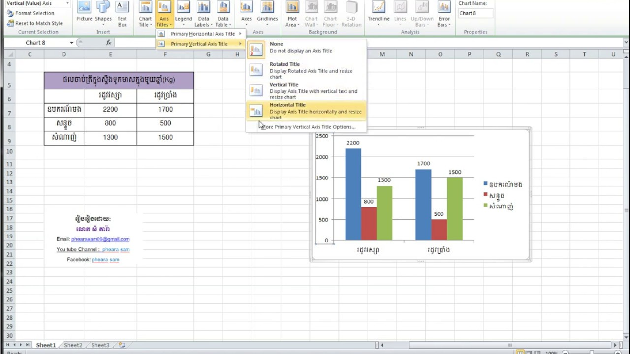 Switch Rowcolumn In Excel Change From Series To Axis Labels Or Axis Labels To Series