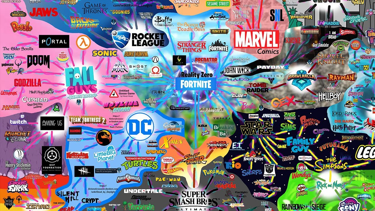 El Multiverso en Fortnite