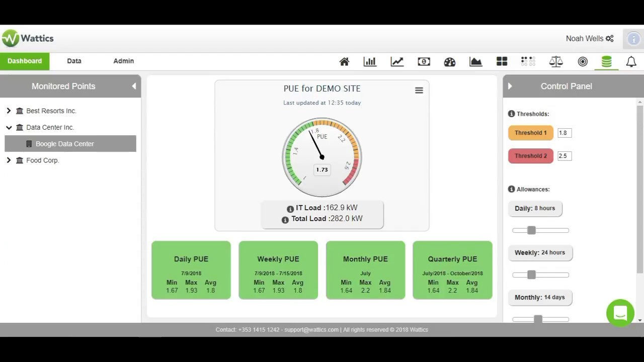 Energy Management & Monitoring System Dashboard - Cloud-Based