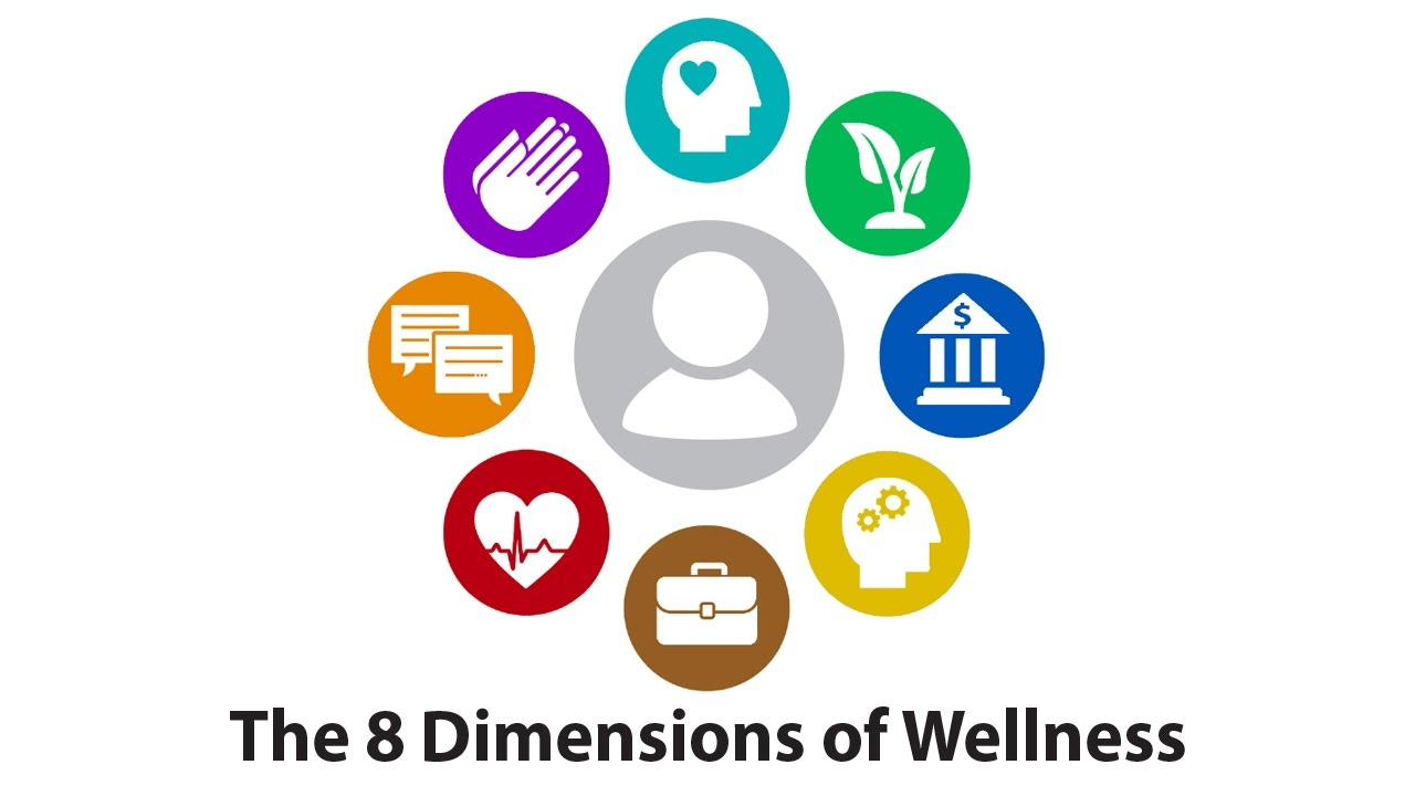 The 8 Dimensions of Wellness
