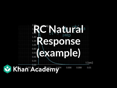 RC natural response example (3 of 3)