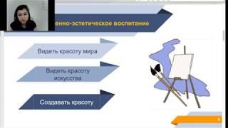 """Вебинар """"Художественно-эстетическое развитие в условиях ФГОС"""""""