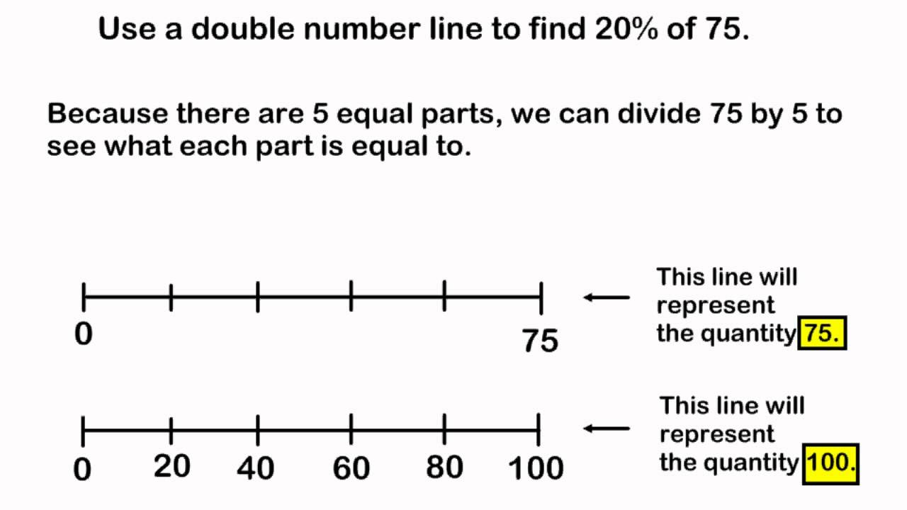 Finding The Percent Of A Number Using A Double Number Line YouTube – Solving Percent Problems Worksheet