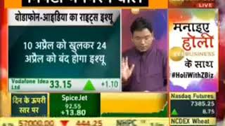 Vodafone Idea rights issue analysis ZEE BUSINESS