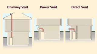 Water Heaters , Tankless Water Heaters , Indirect Water Heaters ...