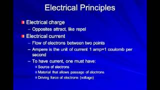 Electrotherapy Part 1