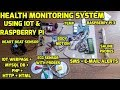 IoT Based Integrated Smart Health Care Monitoring System using Raspberry Pi 3