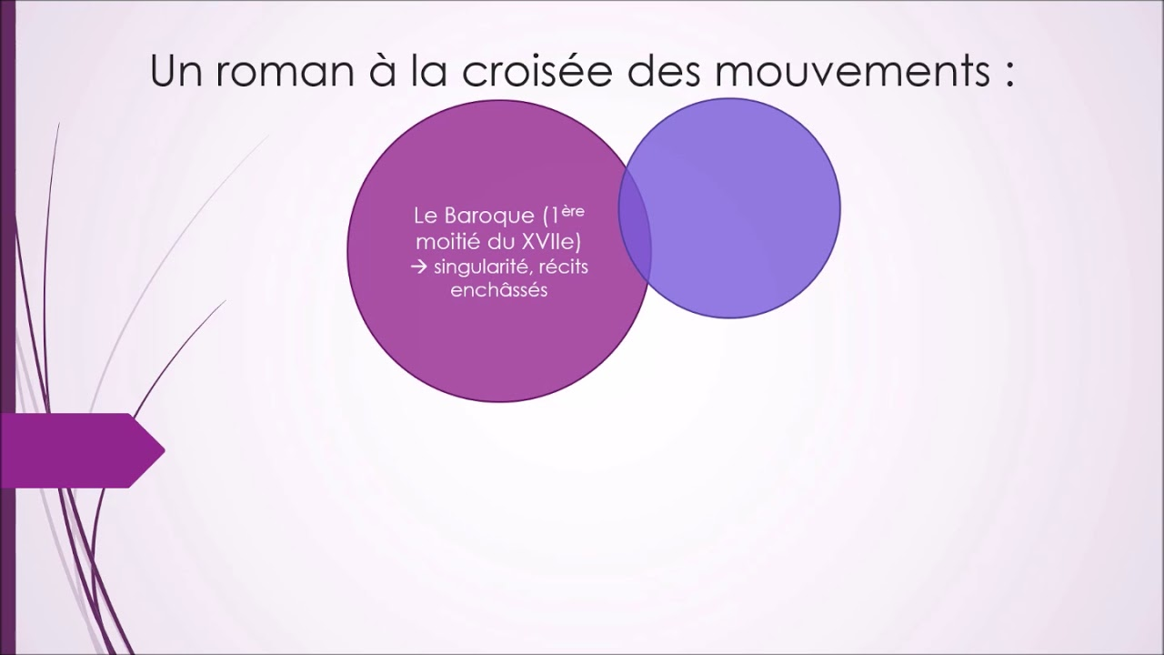 Conclusion du Parcours 3 sur -La Princesse de Clèves- et ...