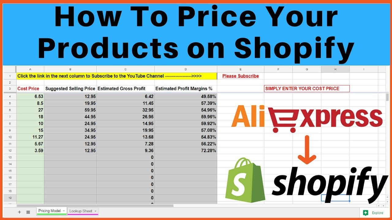 how to price your products on shopify when dropshipping