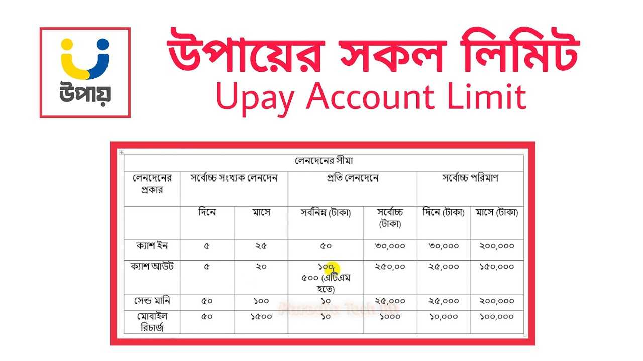 Upay Limit | উপায়ের সকল লিমিট | Upay Account Limits | Upay Transaction Limit