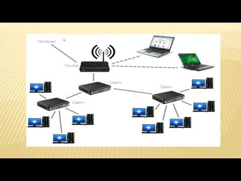 Основы компьютерных сетей - принципы работы и оборудование
