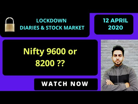 Nifty Going 9600 Or 8200 ?? BANKNIFTY 22000 OR 17000?