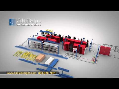 Animated Mezzanine Animation Presentation for Automotive Industry