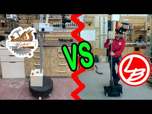 Let´s Bastel vs Let´s do it Streit um das bessere Stativ | Let´s do it - NEWS #9