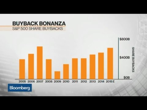 Inside the Stock Buyback Bonanza