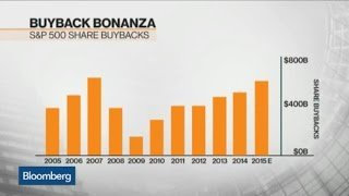 Inside the Stock Buyback Bonanza