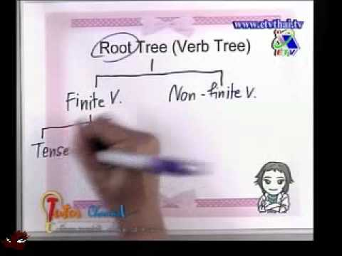 Tutor Channel tree tactic ครูพี่แนน Part 1