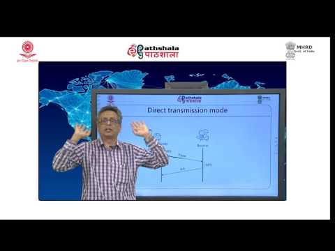 The Medium Access Sublayer802 11 Wi Fi –I, MAC layer, DCF and PCF Mode; i e  ad hoc and infrastru