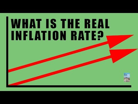 Fed Has Covered Up REAL Inflation Rate! Food and Energy Prices Near All Time High!