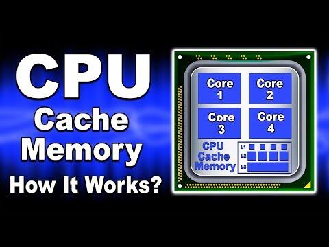 CPU Cache Memory Explained | L1, L2, L3 CPU Cache