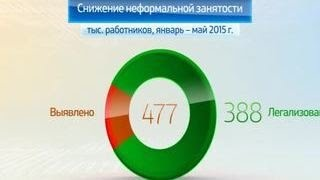 Россия в цифрах. Легализация трудовых отношений(Россия в цифрах. Легализация трудовых отношений. Графика компании