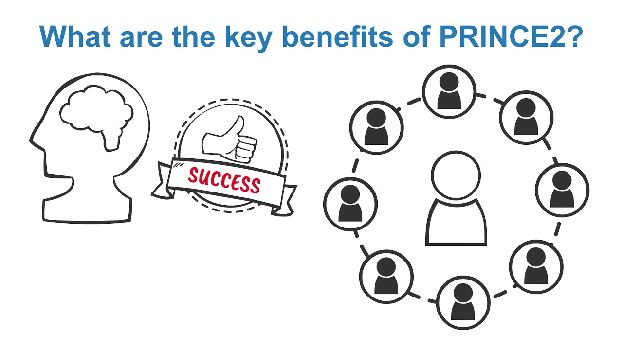 All you need to know about PRINCE2®