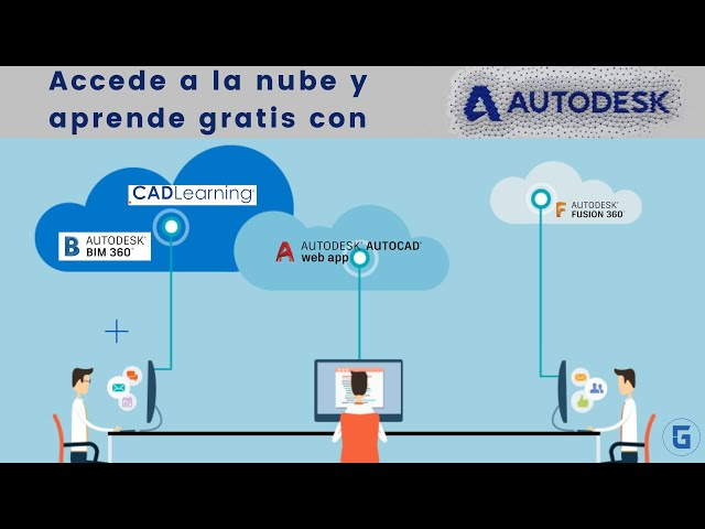 Que apoyos hay por el COVID 19 por parte de Autodesk