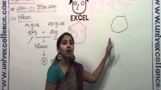 Class 8 Vigyan Reproduction in Animals - Jantuo mein janan Hindi Video Lecture Duration 5 Minutes