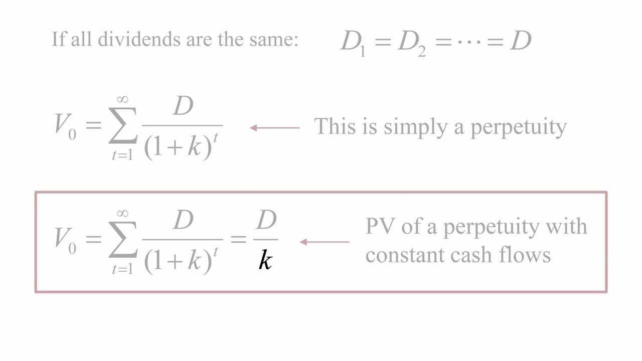Stock Valuation Theory Dividend Discount Model Part 1 Of 2