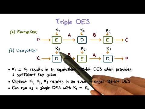 Triple DES
