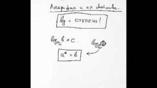 052 Алгебра 11 класс  Урок 37  Логарифм