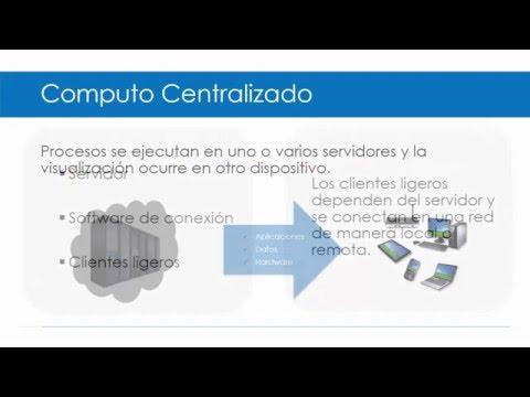 Dell Wyse Cloud Client Computing   Clientes Ligeros y Virtualización   Xweb México
