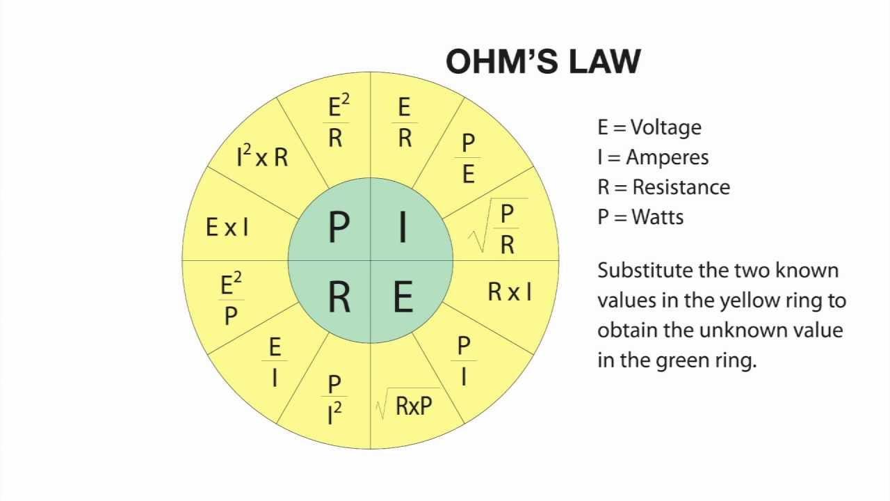 Images of watts to volt ampere conversion amp chart also rh voltamperetomeigaspot