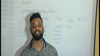 FINANCIAL MANAGEMENT | CAPITAL BUDGETING | 4TH CLASS | BCOM 6TH SEMESTER |